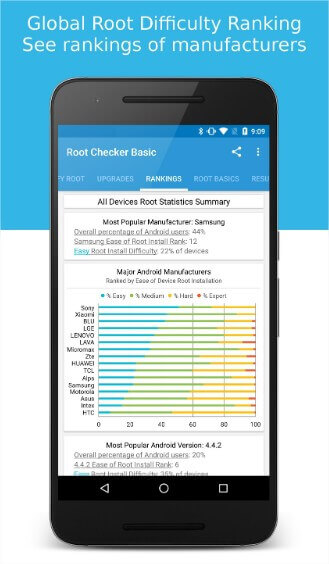 rootchecker apk download